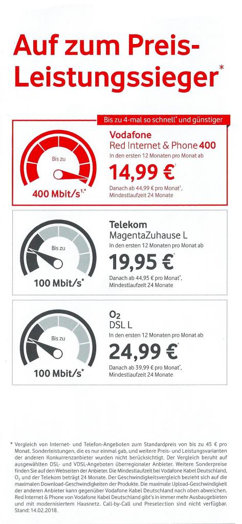 Preis-Leistungssieger, Vergleich mit DSL-Angeboten der Telekom und O2